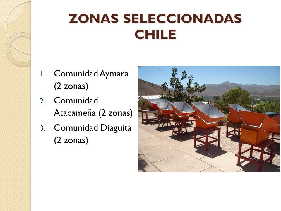 ZONAS SELECCIONADAS CHILE