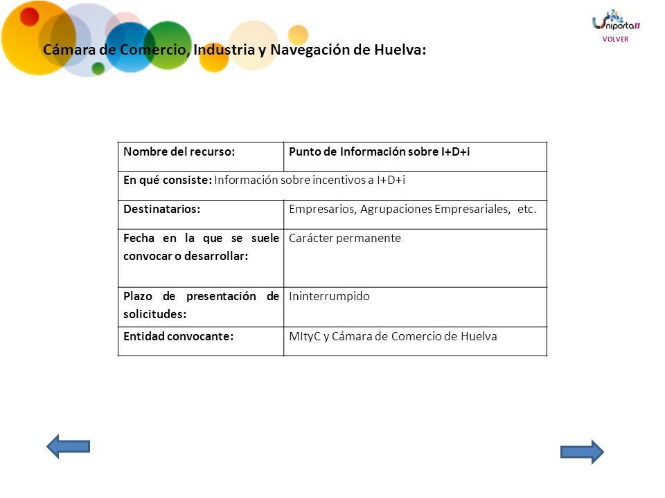 Cámara de Comercio, Industria y Navegación de Huelva: