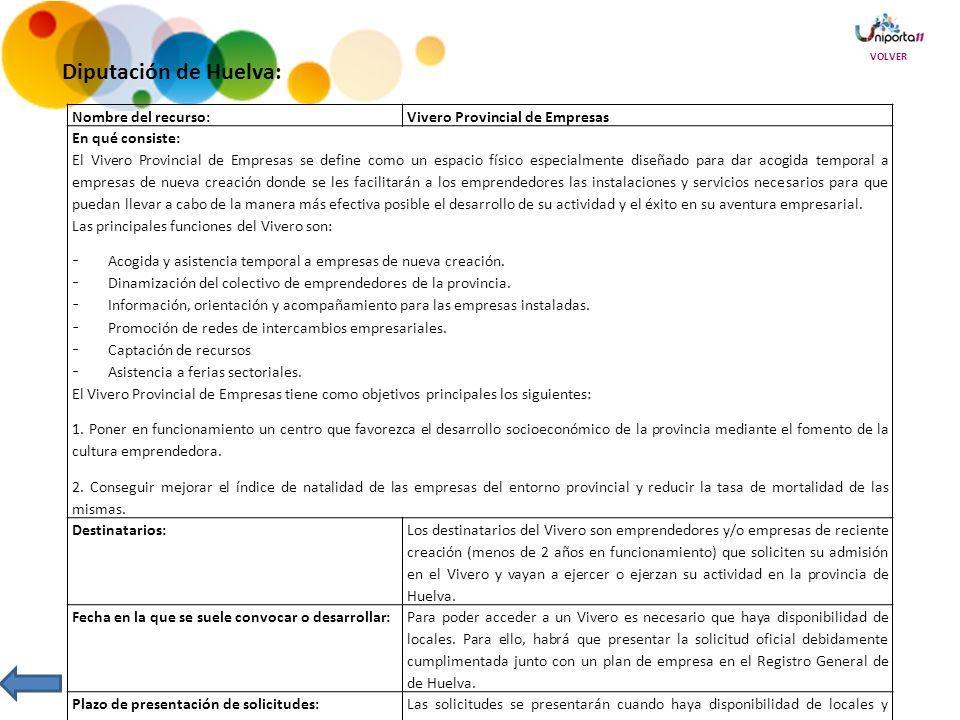 Diputación de Huelva: Nombre del recurso: