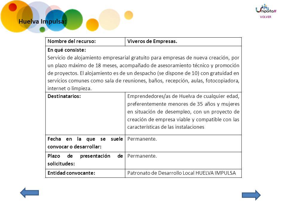 Huelva Impulsa: Nombre del recurso: Viveros de Empresas.