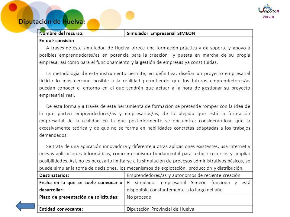 Diputación de Huelva: Nombre del recurso: Simulador Empresarial SIMEON