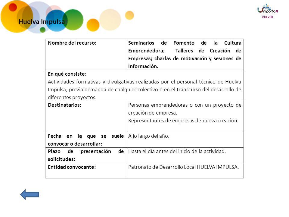 Huelva Impulsa: Nombre del recurso: