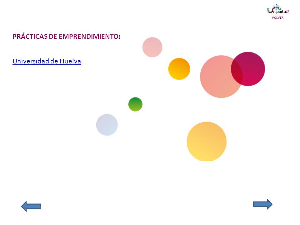 PRÁCTICAS DE EMPRENDIMIENTO: Universidad de Huelva