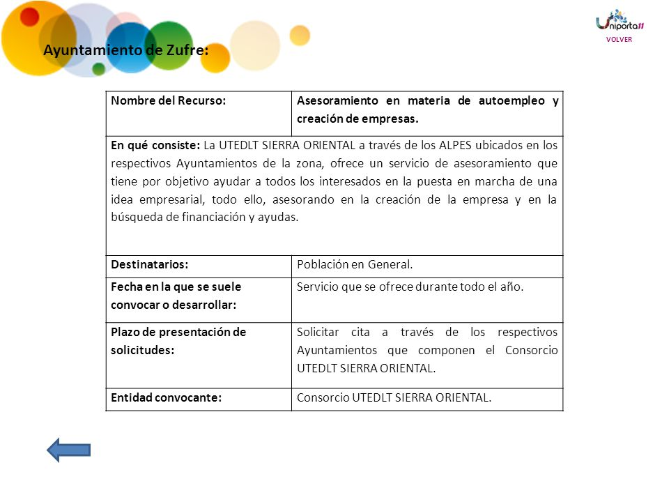 Ayuntamiento de Zufre: