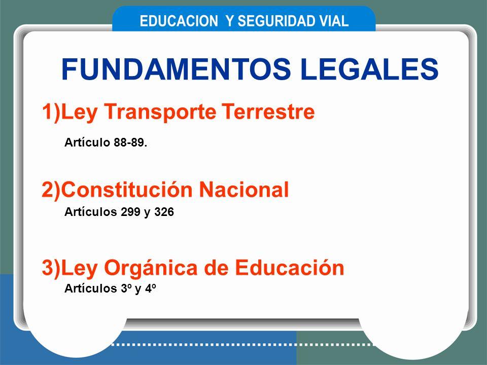 FUNDAMENTOS LEGALES Ley Transporte Terrestre Constitución Nacional