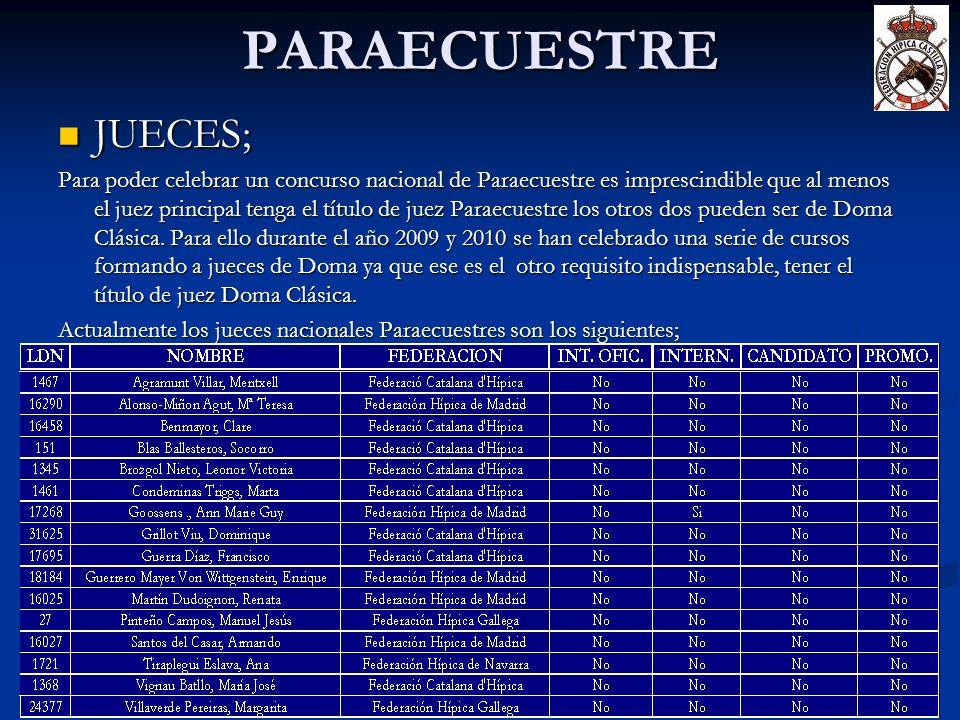 PARAECUESTRE JUECES;