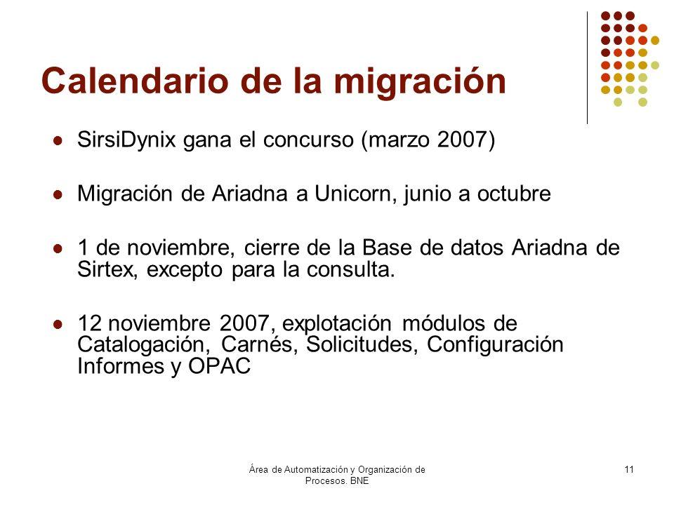 Calendario de la migración