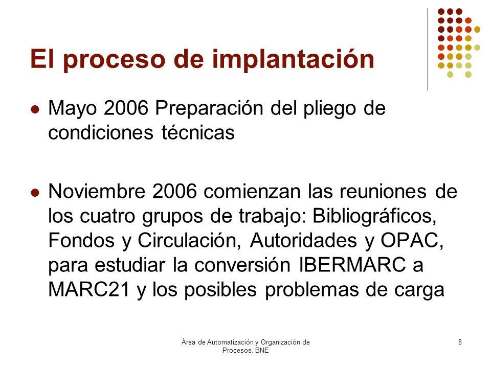 El proceso de implantación