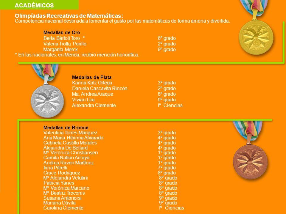 Olimpíadas Recreativas de Matemáticas: Medallas de Oro