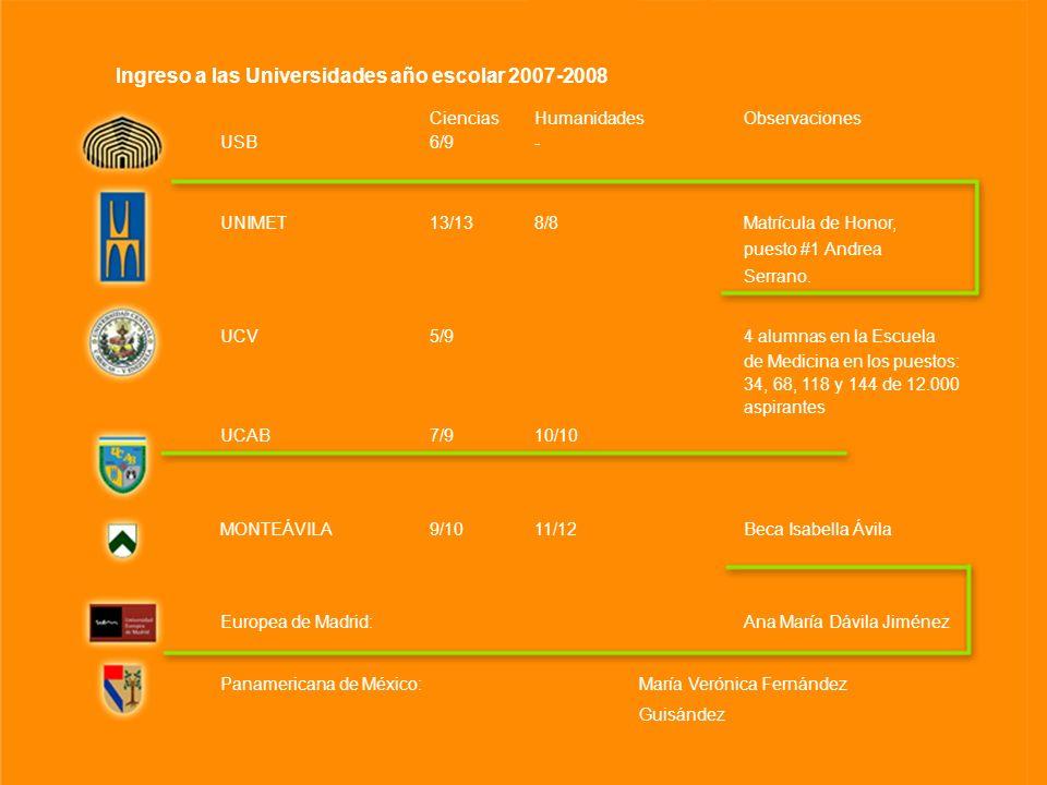 Ingreso a las Universidades año escolar 2007-2008