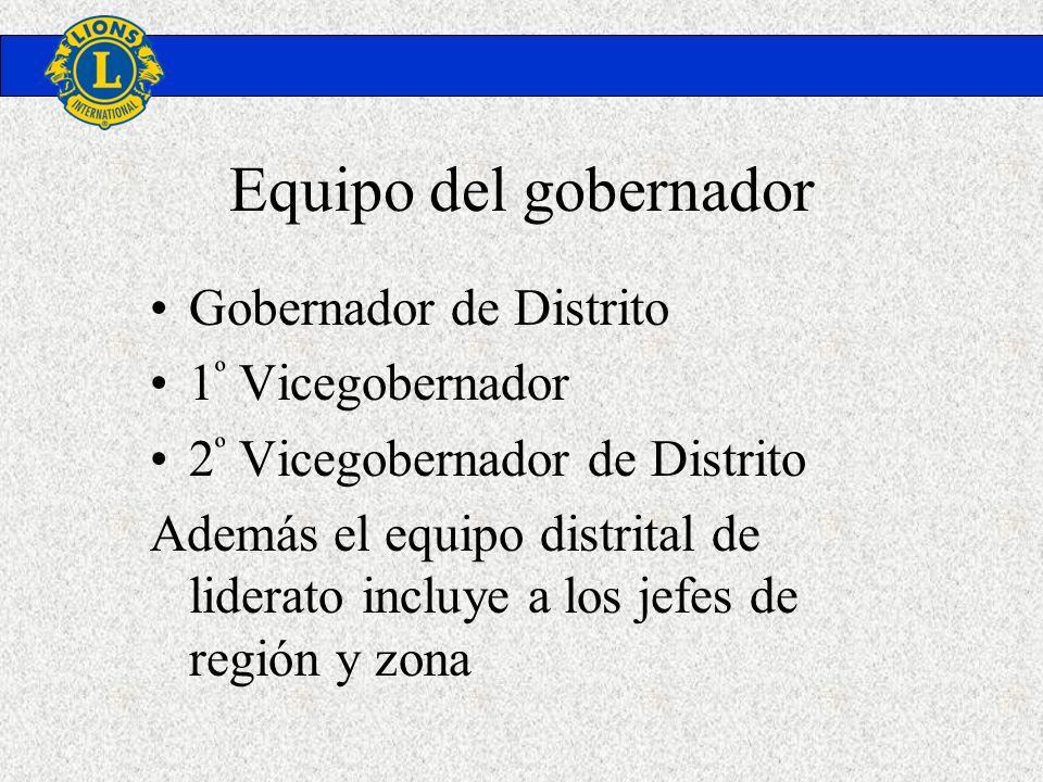 Equipo del gobernador Gobernador de Distrito 1º Vicegobernador