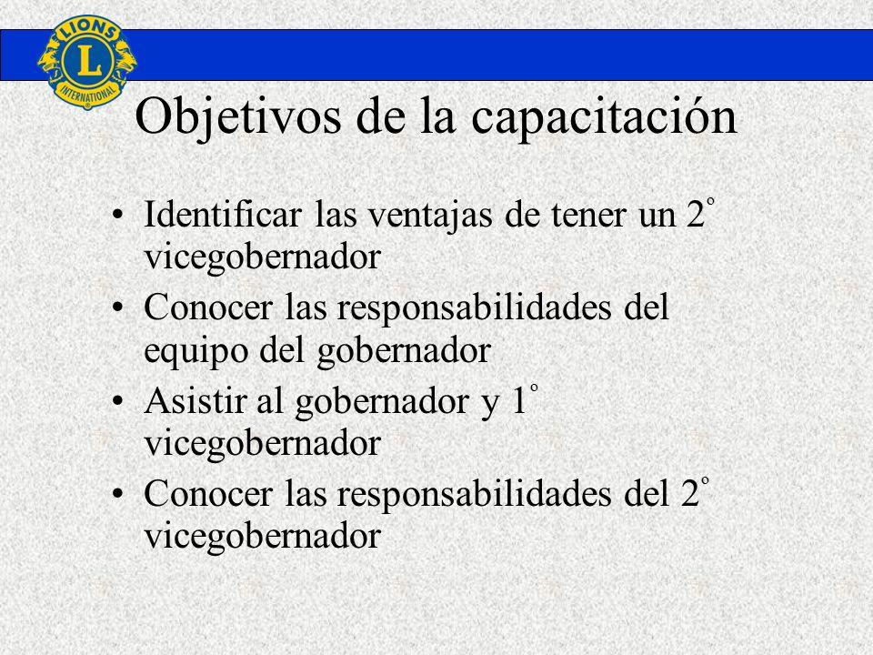 Objetivos de la capacitación