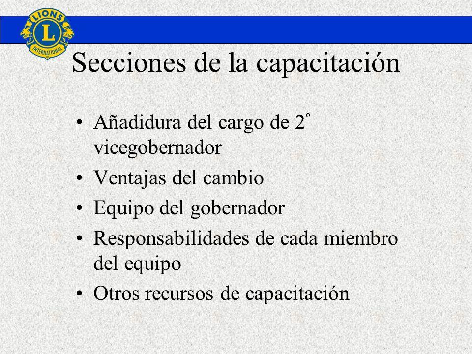 Secciones de la capacitación