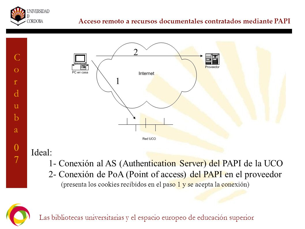 1- Conexión al AS (Authentication Server) del PAPI de la UCO