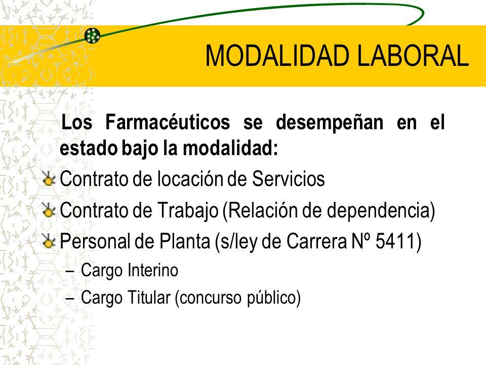 MODALIDAD LABORAL Los Farmacéuticos se desempeñan en el estado bajo la modalidad: Contrato de locación de Servicios.