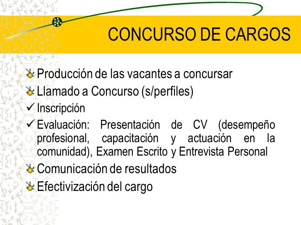 CONCURSO DE CARGOS Producción de las vacantes a concursar