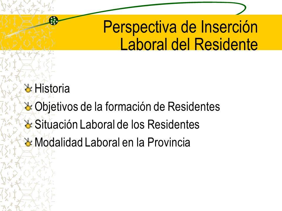 Perspectiva de Inserción Laboral del Residente
