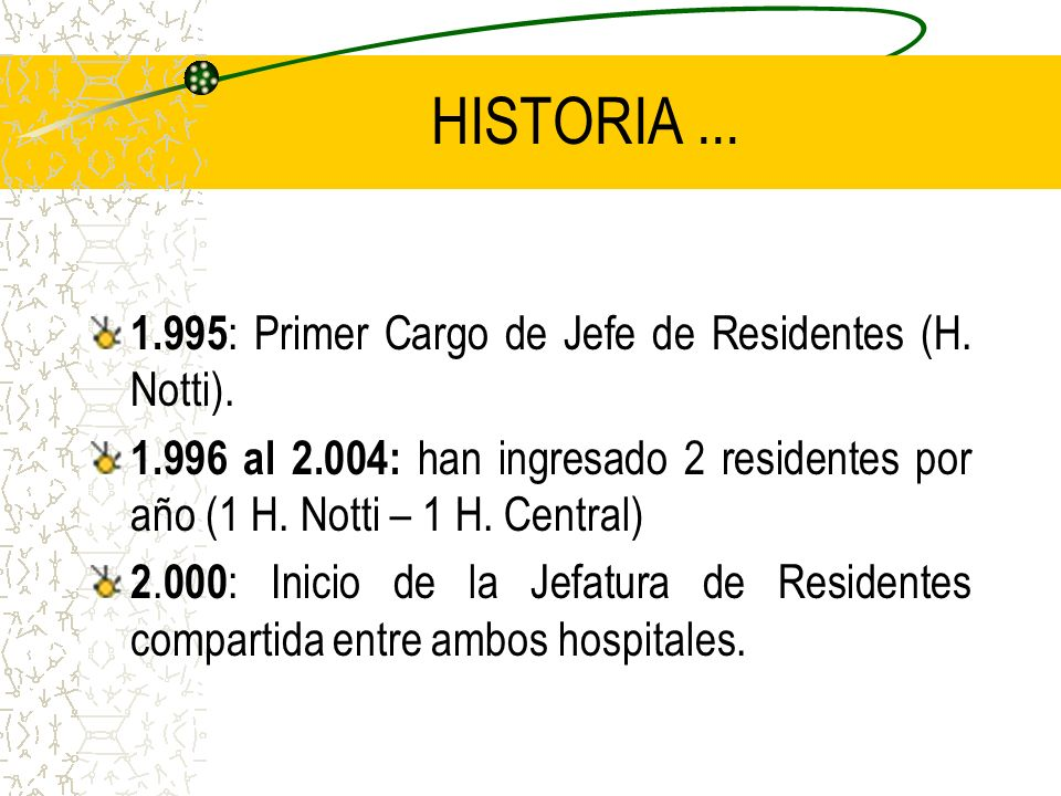 HISTORIA ... 1.995: Primer Cargo de Jefe de Residentes (H. Notti).