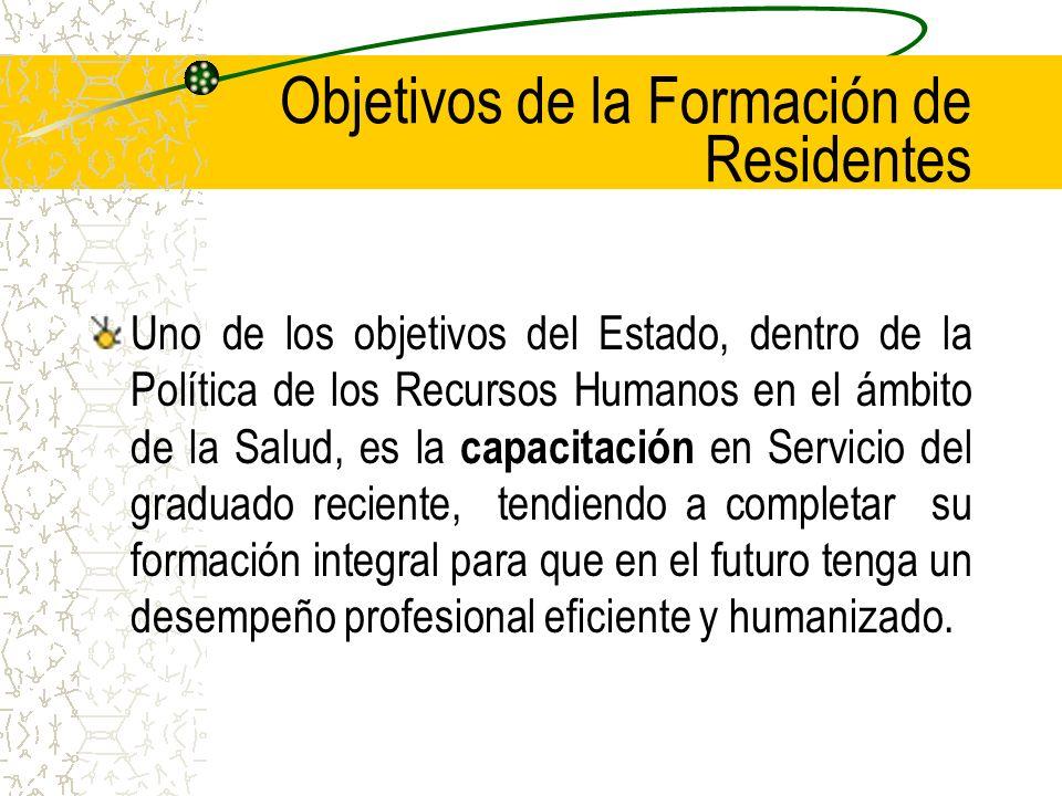 Objetivos de la Formación de Residentes