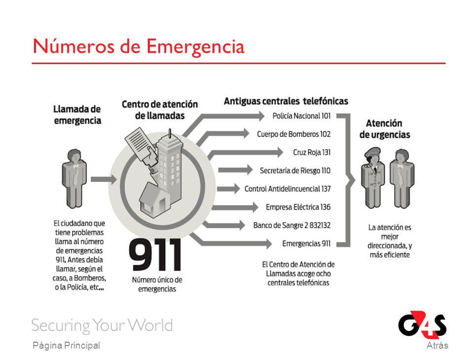 Números de Emergencia Página Principal Atrás