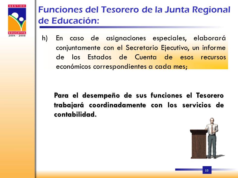Funciones del Tesorero de la Junta Regional de Educación: