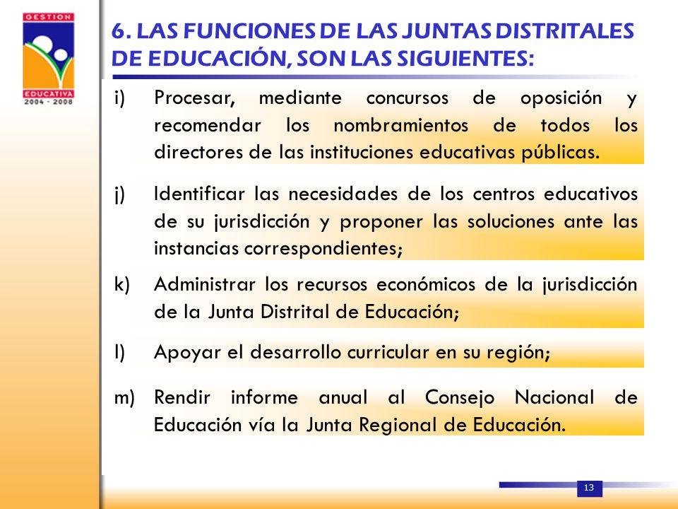 6. LAS FUNCIONES DE LAS JUNTAS DISTRITALES DE EDUCACIÓN, SON LAS SIGUIENTES: