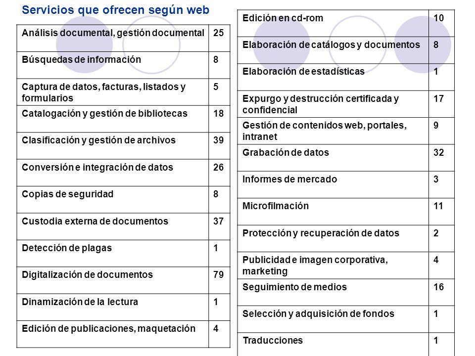 Servicios que ofrecen según web