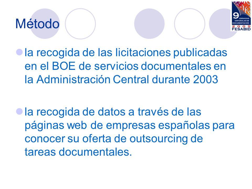 Método la recogida de las licitaciones publicadas en el BOE de servicios documentales en la Administración Central durante 2003.