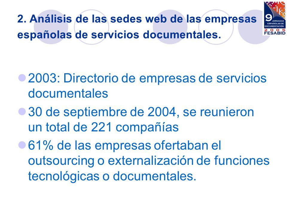 2003: Directorio de empresas de servicios documentales