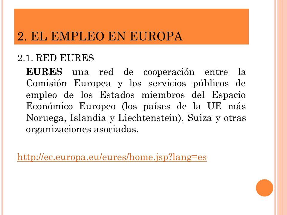 2. EL EMPLEO EN EUROPA 2.1. RED EURES