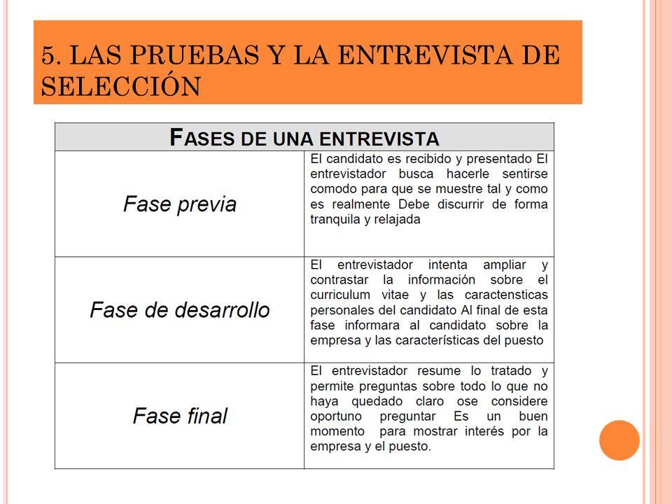 5. LAS PRUEBAS Y LA ENTREVISTA DE SELECCIÓN
