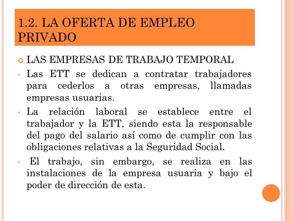 1.2. LA OFERTA DE EMPLEO PRIVADO