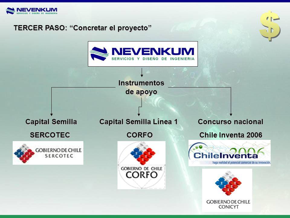$ TERCER PASO: Concretar el proyecto Instrumentos de apoyo