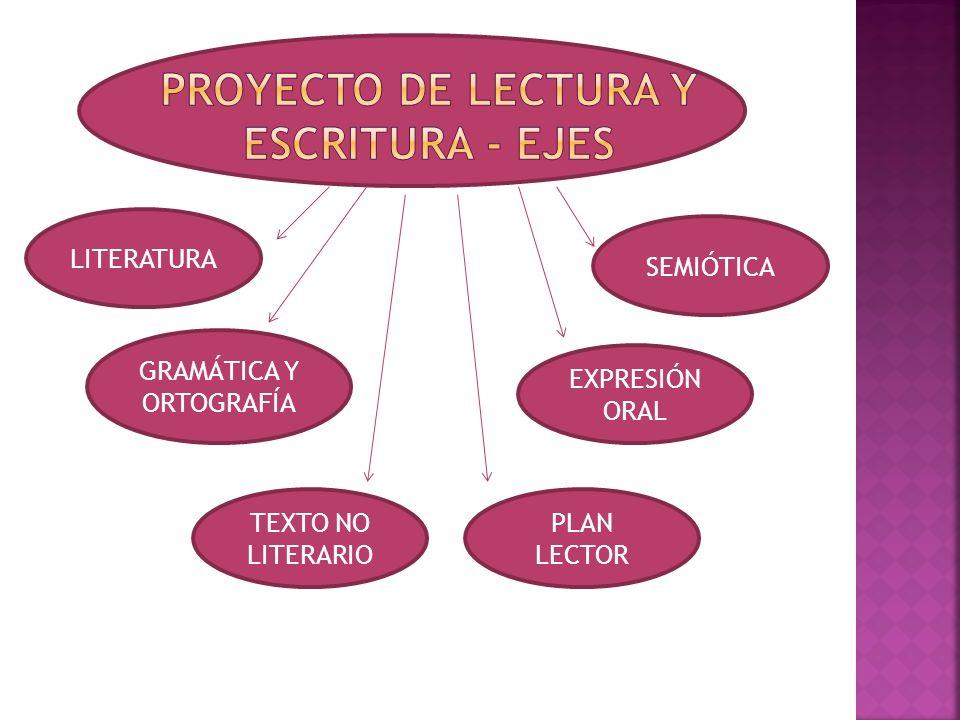 PROYECTO DE LECTURA Y ESCRITURA - EJES