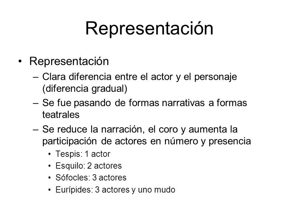 Representación Representación