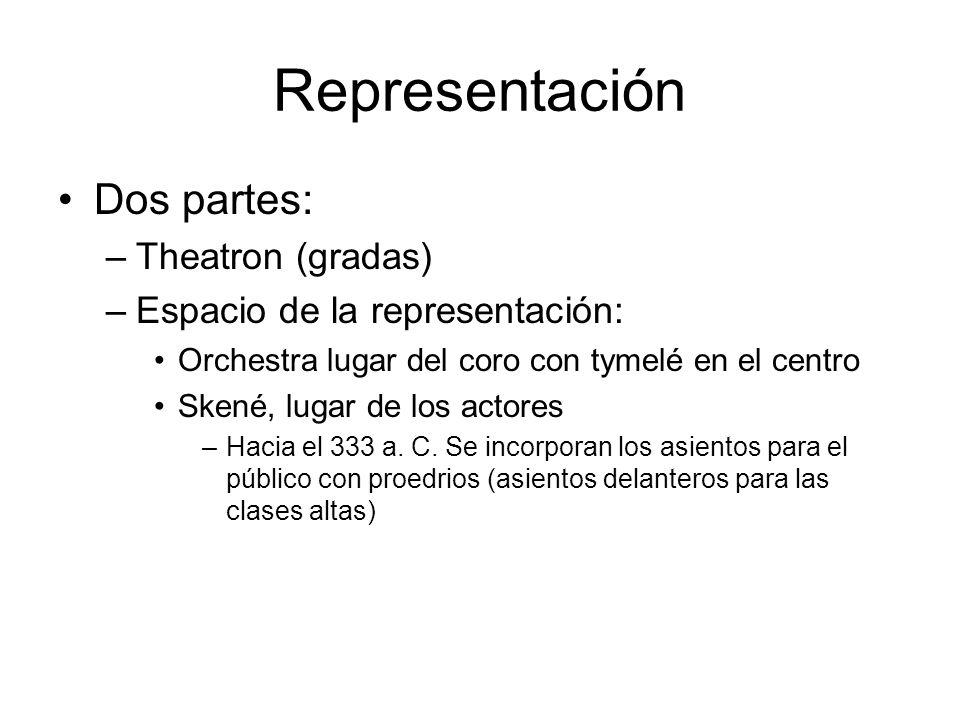 Representación Dos partes: Theatron (gradas)