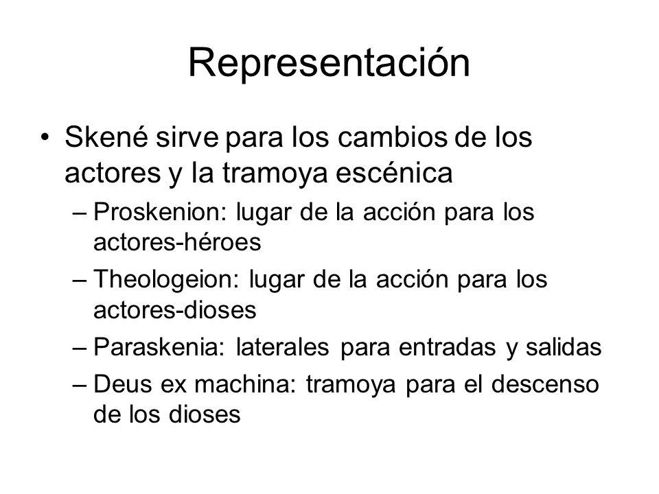 Representación Skené sirve para los cambios de los actores y la tramoya escénica. Proskenion: lugar de la acción para los actores-héroes.
