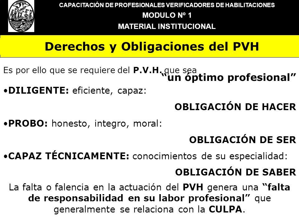 Derechos y Obligaciones del PVH