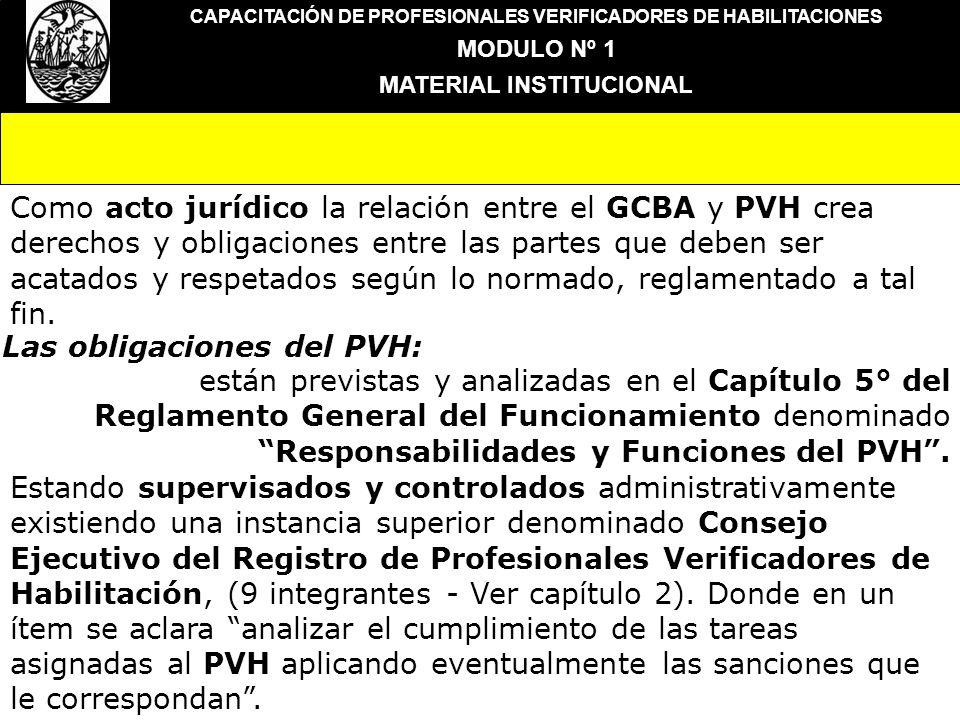 Las obligaciones del PVH: