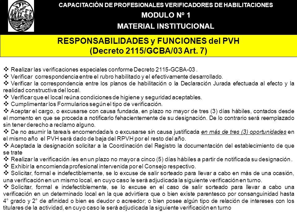 RESPONSABILIDADES y FUNCIONES del PVH (Decreto 2115/GCBA/03 Art. 7)