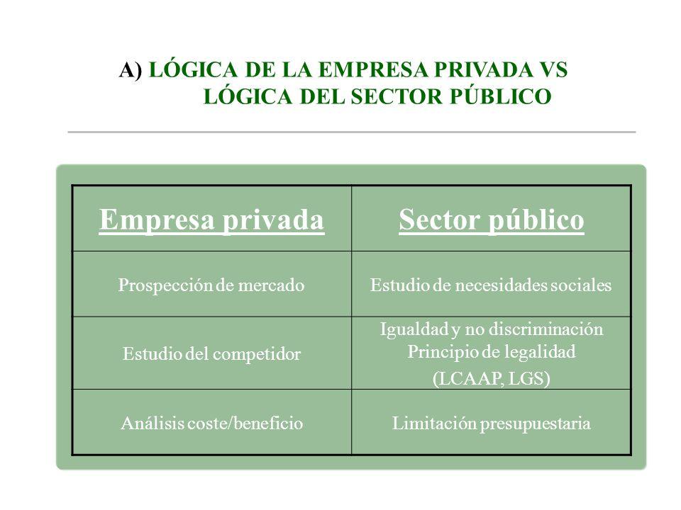 A) LÓGICA DE LA EMPRESA PRIVADA VS LÓGICA DEL SECTOR PÚBLICO