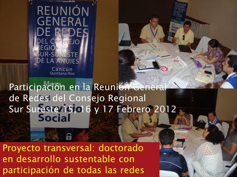 Participación en la Reunión General