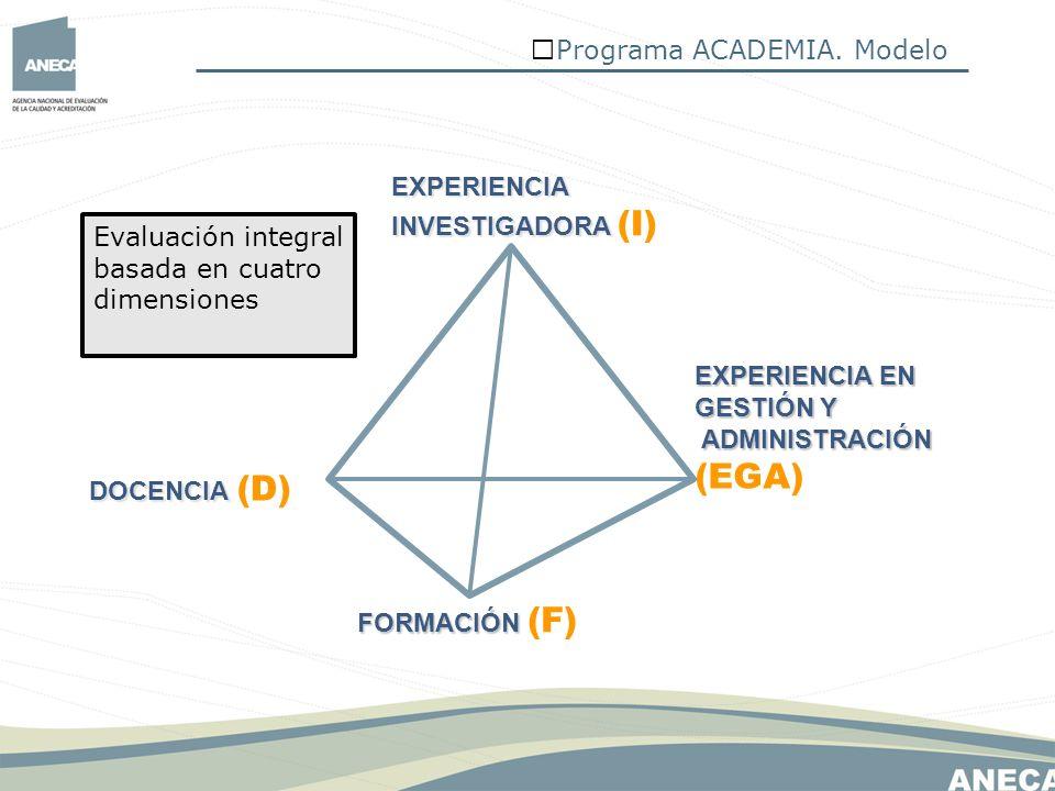 (EGA) Programa ACADEMIA. Modelo EXPERIENCIA INVESTIGADORA (I)