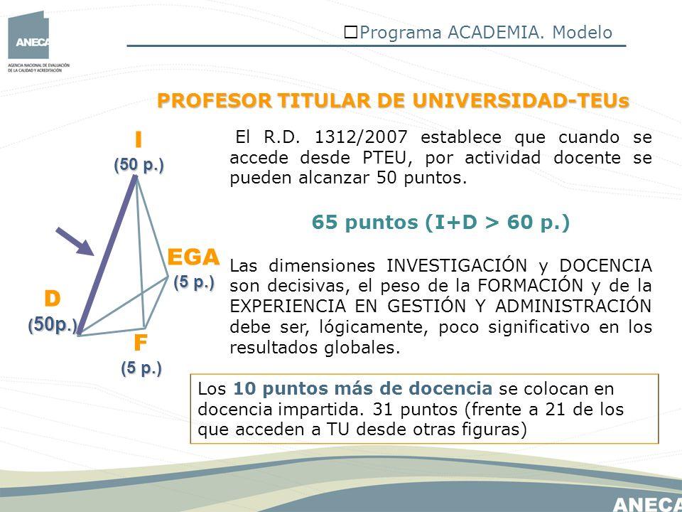 I EGA D F PROFESOR TITULAR DE UNIVERSIDAD-TEUs