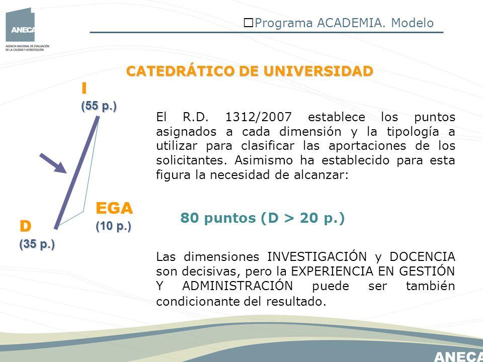 I EGA D CATEDRÁTICO DE UNIVERSIDAD 80 puntos (D > 20 p.)