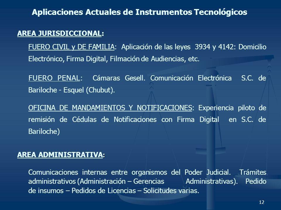 Aplicaciones Actuales de Instrumentos Tecnológicos