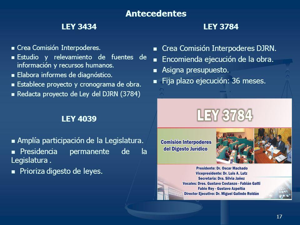 Antecedentes LEY 3434 LEY 3784 Crea Comisión Interpoderes DJRN.