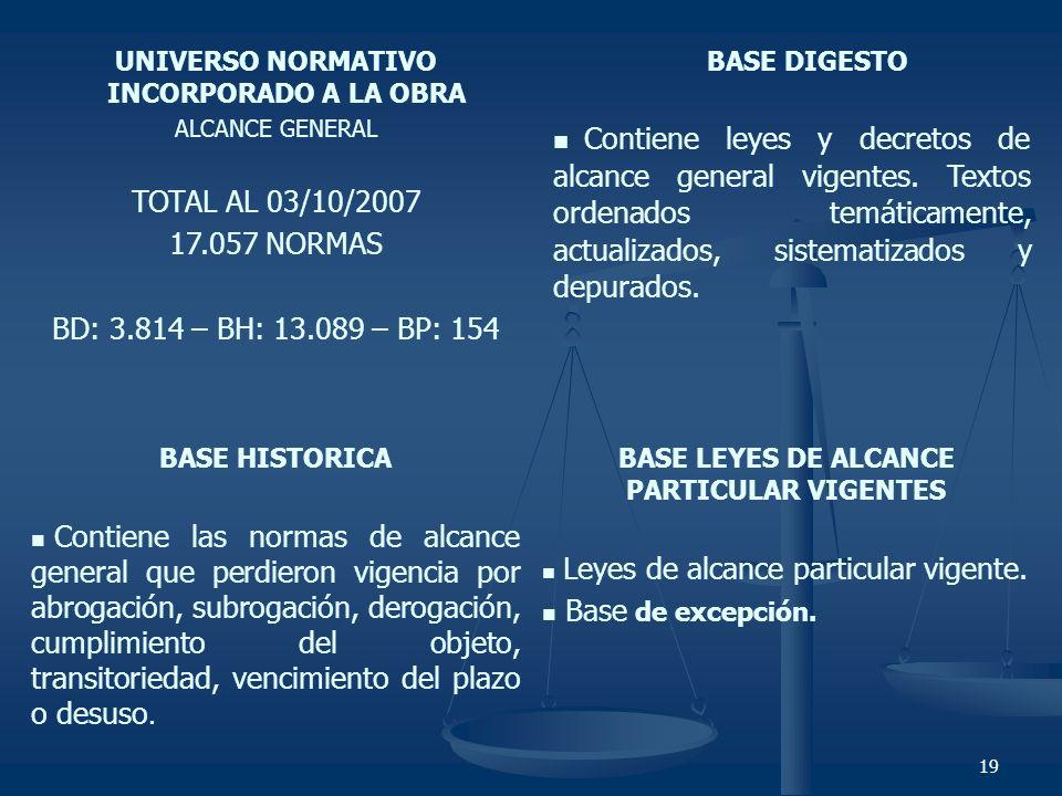 UNIVERSO NORMATIVO INCORPORADO A LA OBRA