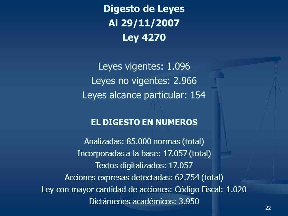Digesto de Leyes Al 29/11/2007 Ley 4270