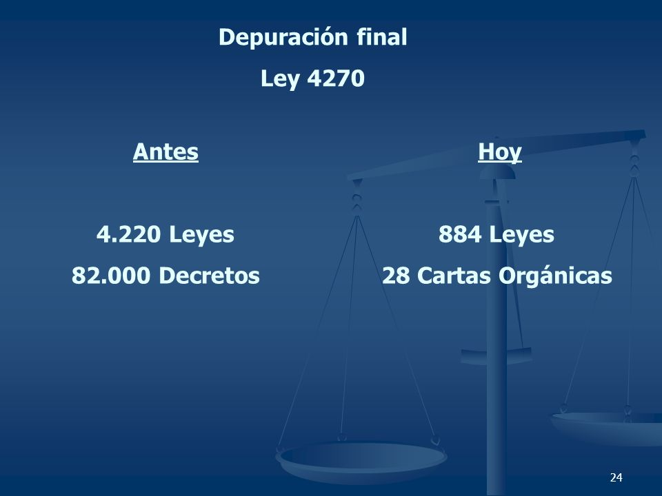 Depuración final Ley 4270 Antes 4.220 Leyes 82.000 Decretos Hoy 884 Leyes 28 Cartas Orgánicas